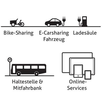 mobilitaetsangebot-grafik.png